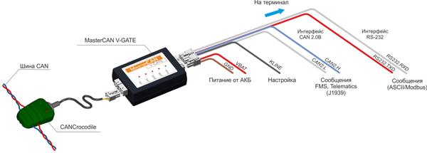 mastercan v gate CAN scheme Интерфейс данных автомобиля MasterCAN V GATE