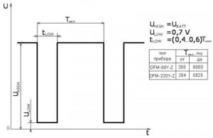 nenormirovannyi impulsnyi signal 300x194 Однокамерные расходомеры топлива DFM