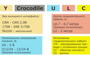 tablitsa zakaza beskontaktnyh schityvateley crocodile 300x195 Бесконтактный считыватель 1708Crocodile