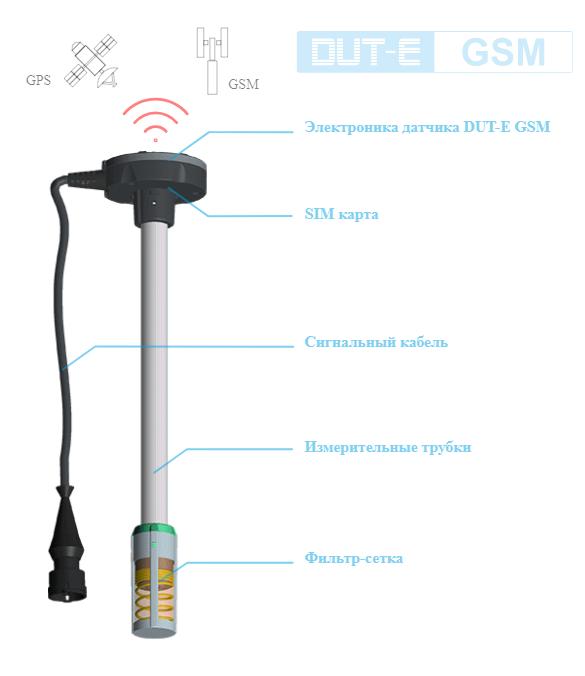 DUT GSM Датчик уровня топлива DUT E GSM