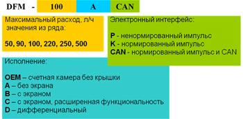 vybor modeli rashodomera Расходомеры топлива DFM